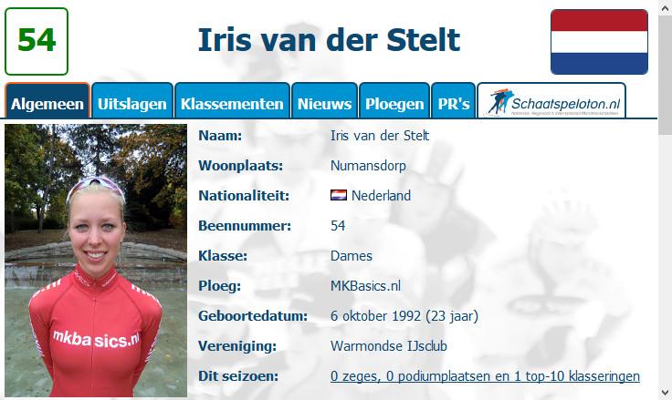 De vernieuwde rijderspagina op Schaatspeloton.nl. Die van Iris van der Stelt werd in het afgelopen seizoen het meest bezocht.