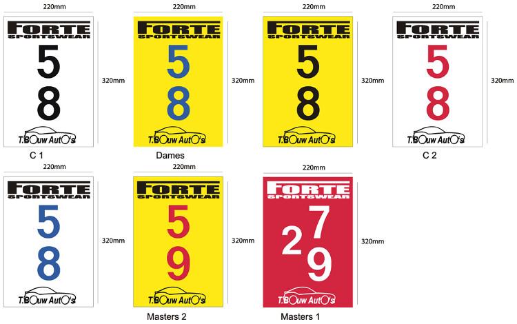 De nieuwe beennummers in de Noord-Oost Competitie.